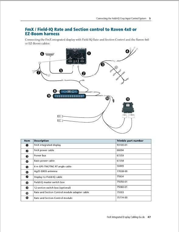 ez boom wiring diagram best wiring diagram image 2018 raven harness 115 0171 836 wiring schematic raven wiring diagram schematic diagrams